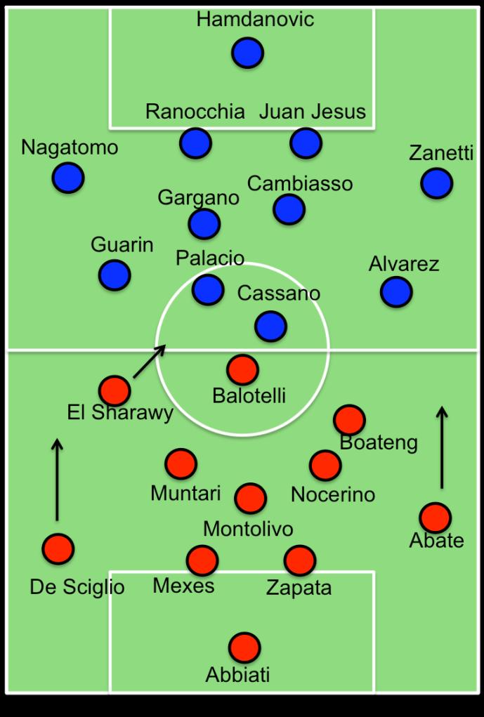 Milanin keskusta on keskiviikkoa hyökkäävämpi - Stramaccioni pysyy proaktiivisena.